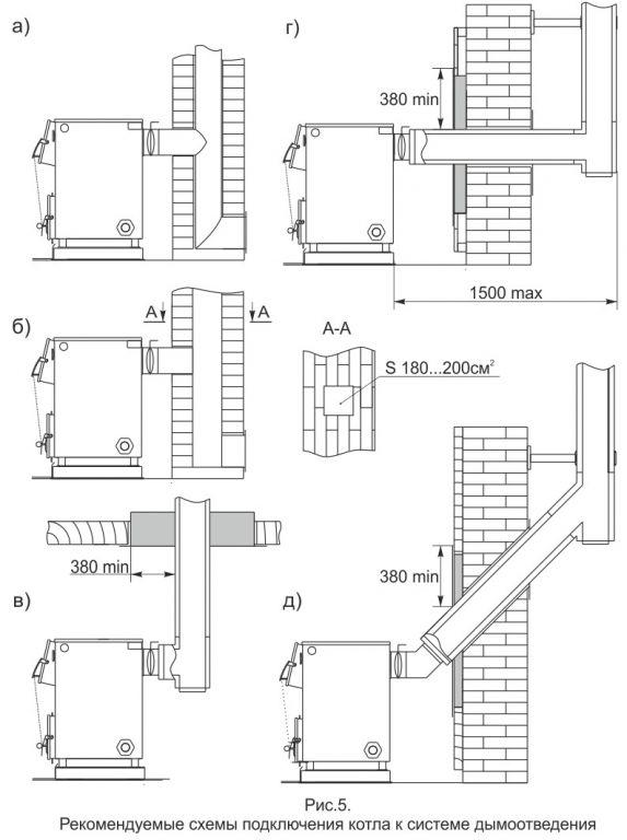 Схема подключения блока ТЭНов